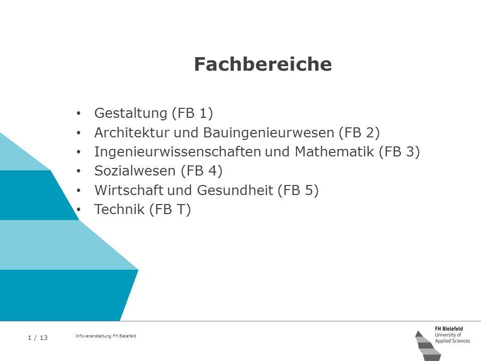 Fachbereiche Gestaltung (FB 1)
