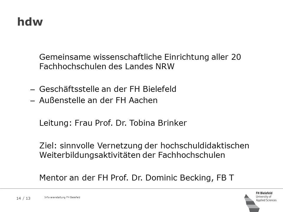 hdw Gemeinsame wissenschaftliche Einrichtung aller 20 Fachhochschulen des Landes NRW. Geschäftsstelle an der FH Bielefeld.