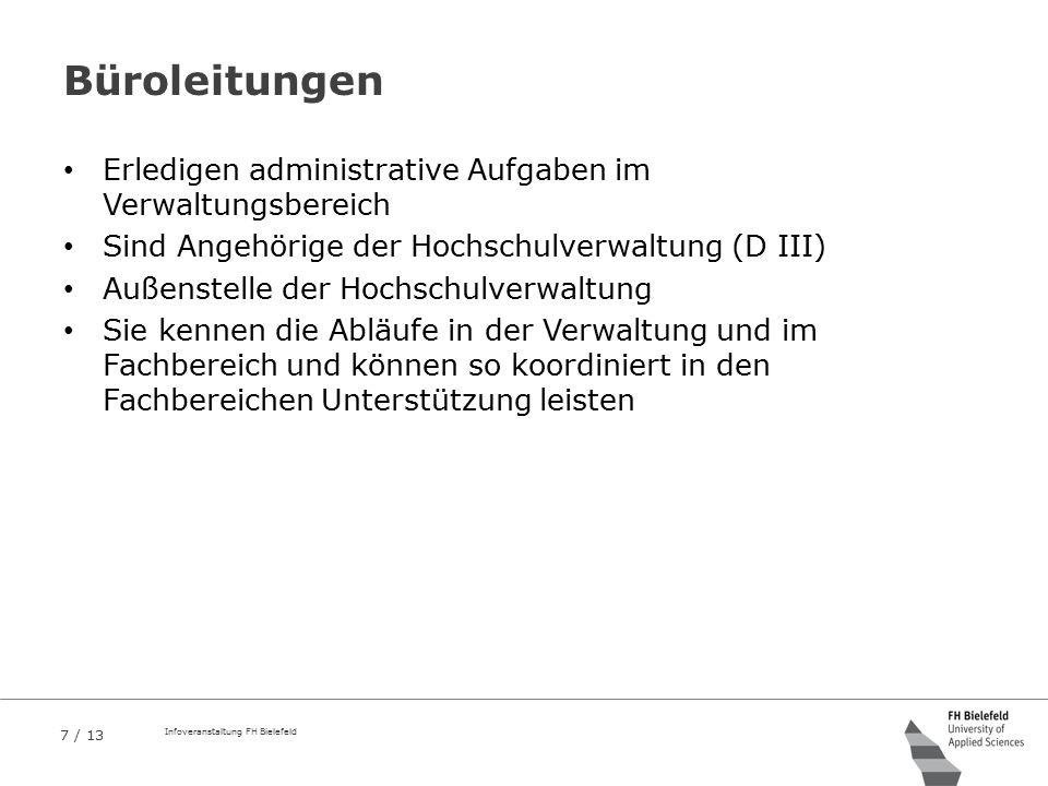 Büroleitungen Erledigen administrative Aufgaben im Verwaltungsbereich