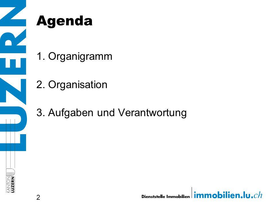 Agenda 1. Organigramm 2. Organisation 3. Aufgaben und Verantwortung