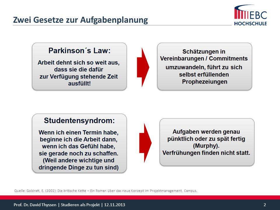 Zwei Gesetze zur Aufgabenplanung