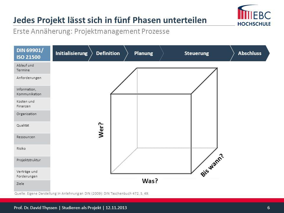 Jedes Projekt lässt sich in fünf Phasen unterteilen