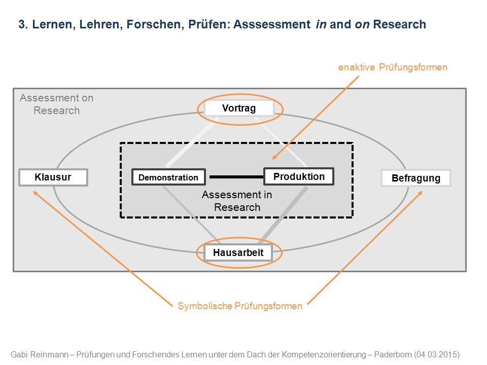 3. Lernen, Lehren, Forschen, Prüfen: Asssessment in and on Research