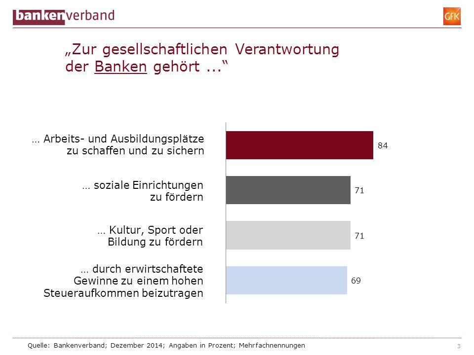 """""""Zur gesellschaftlichen Verantwortung der Banken gehört ..."""