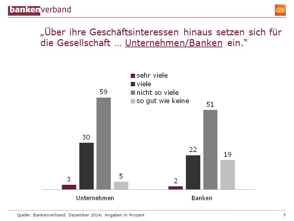 """""""Über ihre Geschäftsinteressen hinaus setzen sich für die Gesellschaft … Unternehmen/Banken ein."""