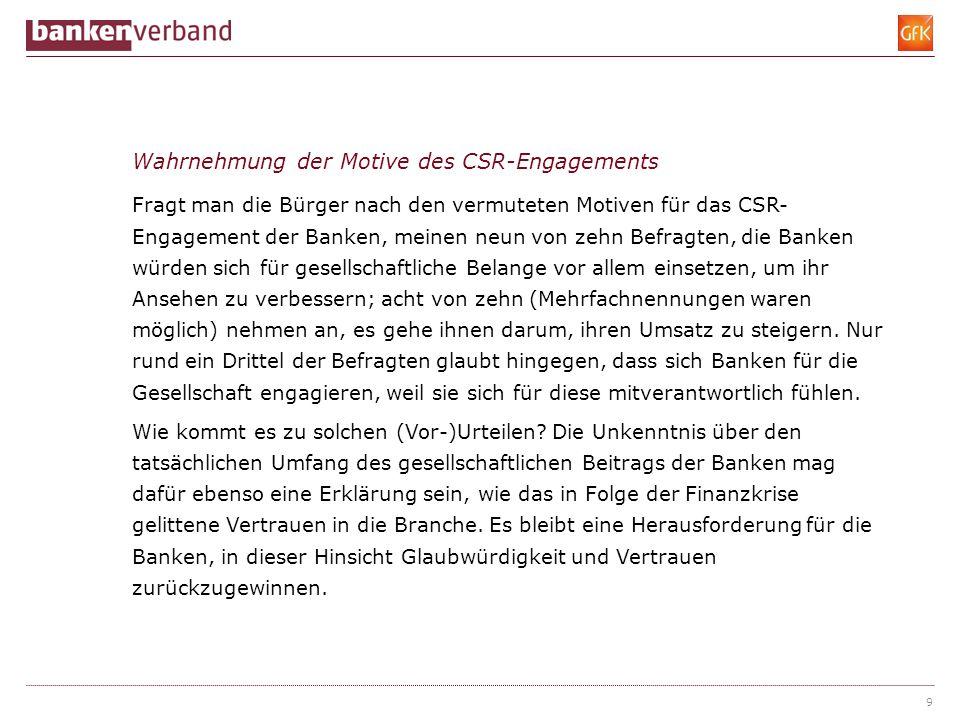 Wahrnehmung der Motive des CSR-Engagements