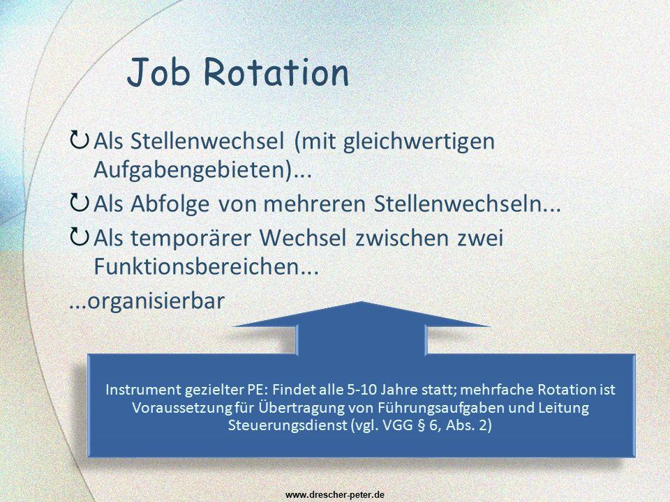 Job Rotation Als Stellenwechsel (mit gleichwertigen Aufgabengebieten)... Als Abfolge von mehreren Stellenwechseln...
