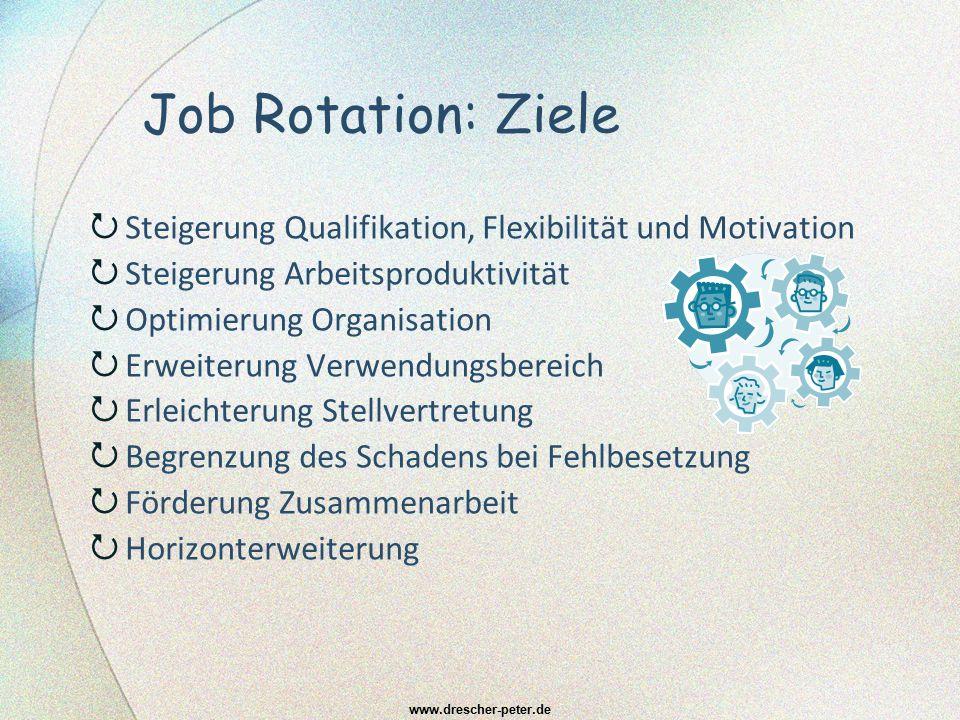 Job Rotation: Ziele Steigerung Qualifikation, Flexibilität und Motivation. Steigerung Arbeitsproduktivität.