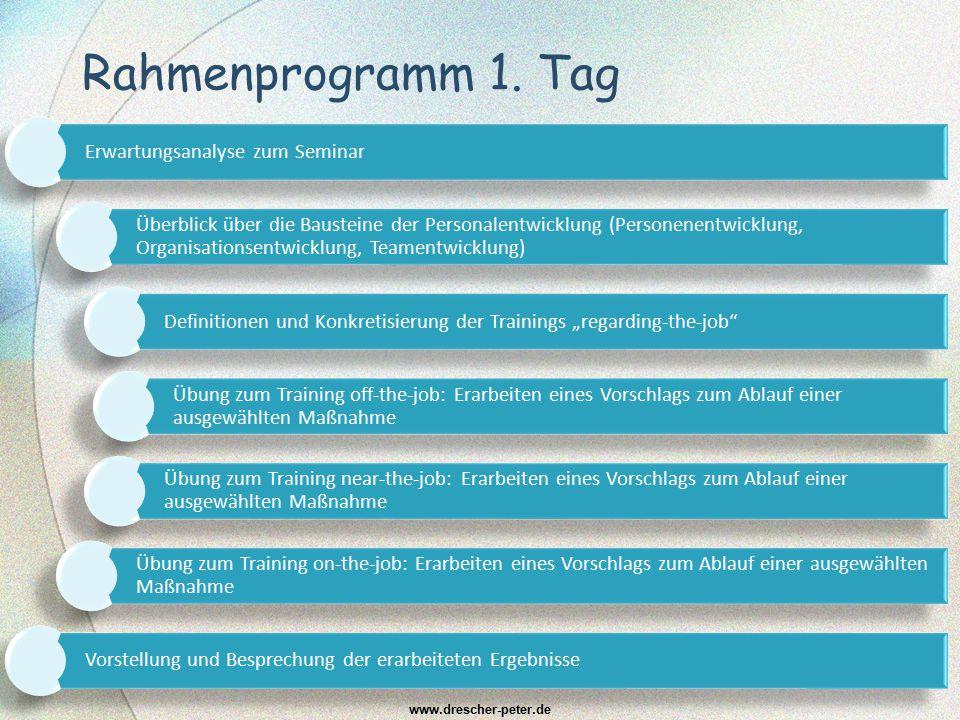 Rahmenprogramm 1. Tag Erwartungsanalyse zum Seminar