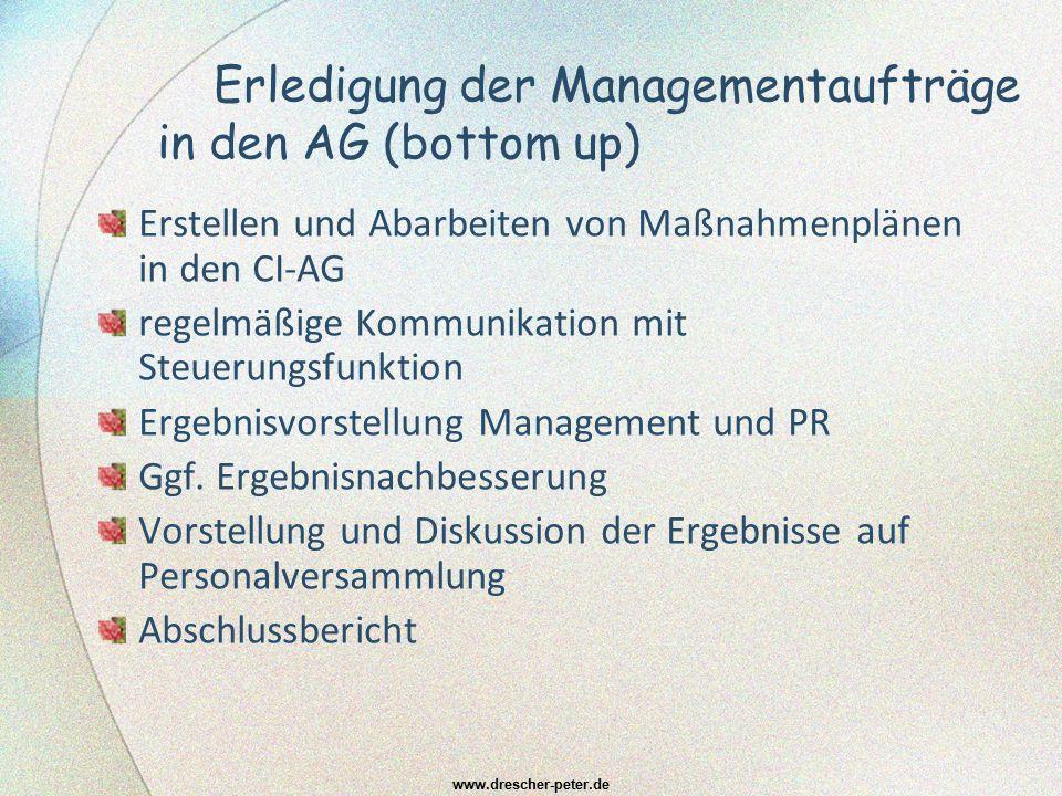Erledigung der Managementaufträge in den AG (bottom up)