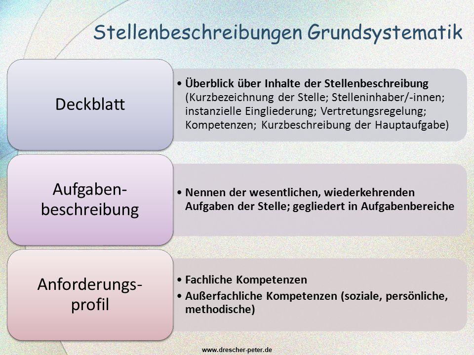 Stellenbeschreibungen Grundsystematik