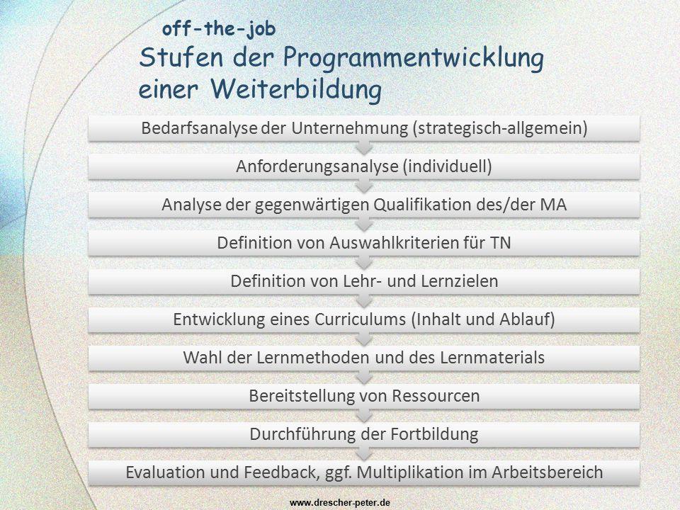 off-the-job Stufen der Programmentwicklung einer Weiterbildung