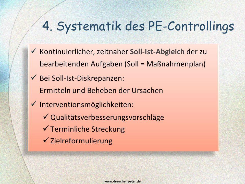 4. Systematik des PE-Controllings