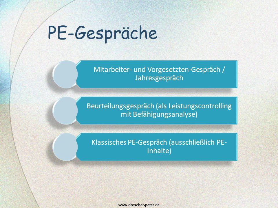 PE-Gespräche Mitarbeiter- und Vorgesetzten-Gespräch / Jahresgespräch