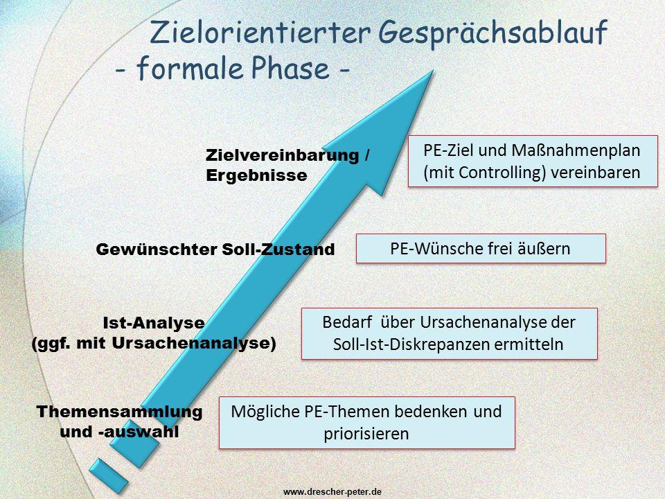 Zielorientierter Gesprächsablauf - formale Phase -