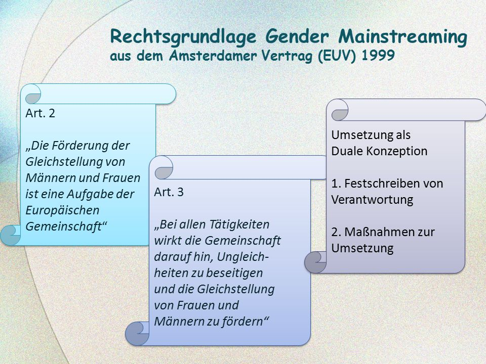 Rechtsgrundlage Gender Mainstreaming aus dem Amsterdamer Vertrag (EUV) 1999