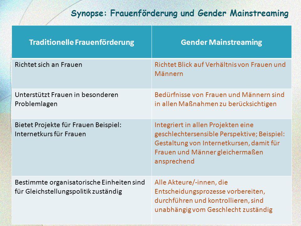 Synopse: Frauenförderung und Gender Mainstreaming