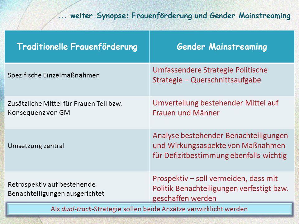 Traditionelle Frauenförderung Gender Mainstreaming
