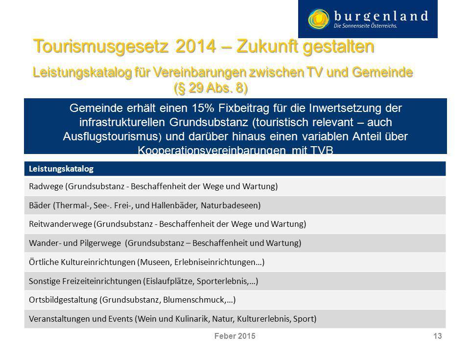 Tourismusgesetz 2014 – Zukunft gestalten
