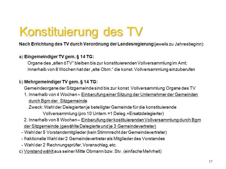 Konstituierung des TV Nach Errichtung des TV durch Verordnung der Landesregierung(jeweils zu Jahresbeginn):