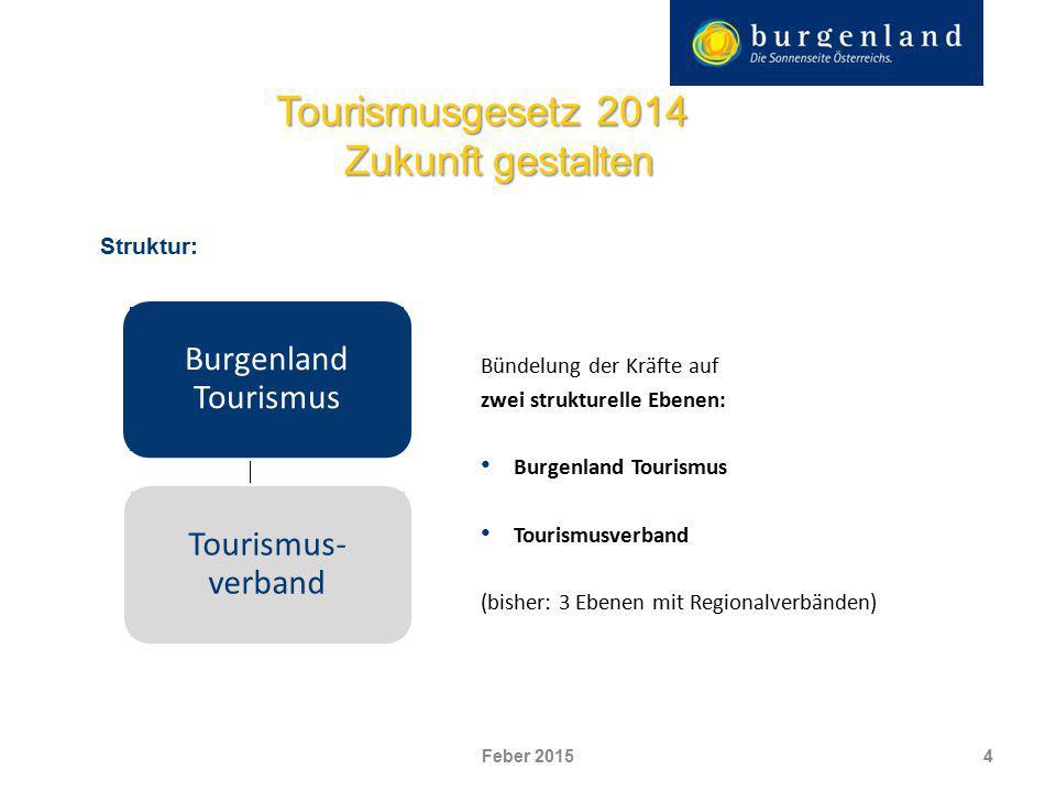 Tourismusgesetz 2014 Zukunft gestalten Burgenland Tourismus