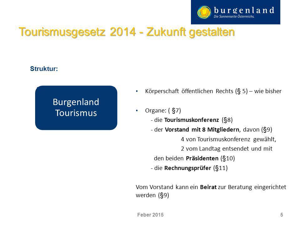 Tourismusgesetz 2014 - Zukunft gestalten