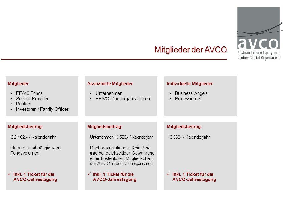 Mitglieder der AVCO Mitglieder PE/VC Fonds Service Provider Banken