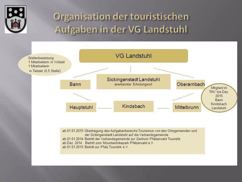 Organisation der touristischen Aufgaben in der VG Landstuhl
