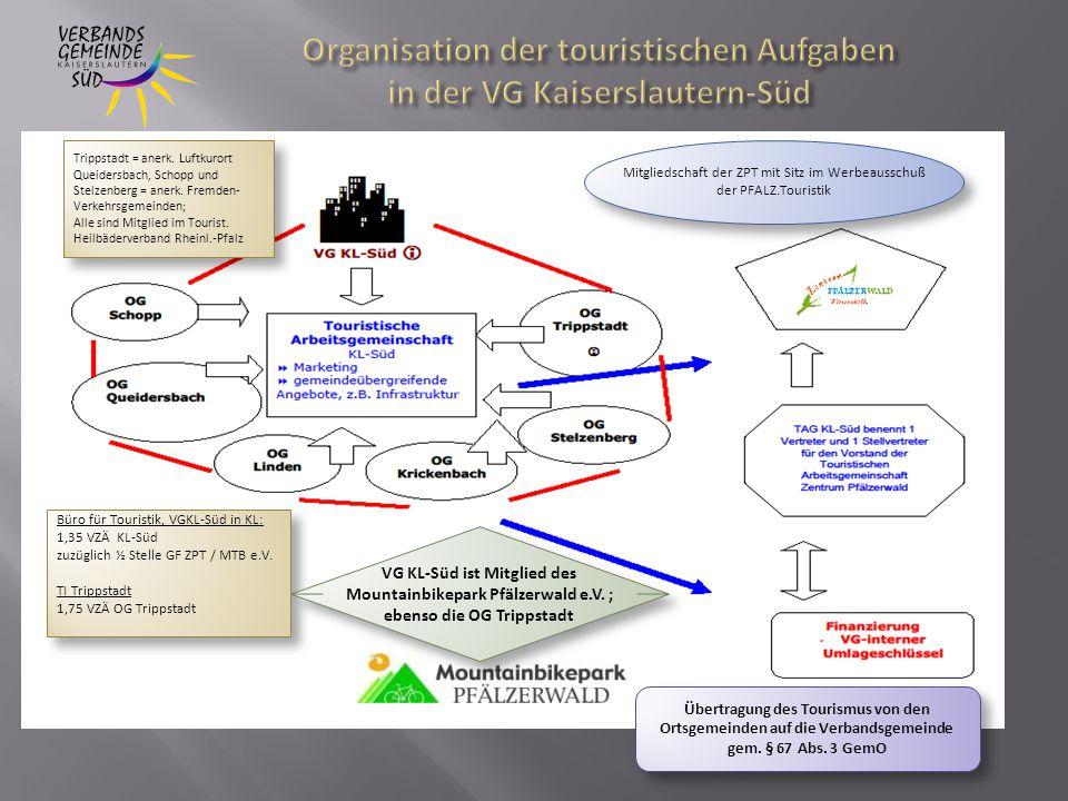 Organisation der touristischen Aufgaben in der VG Kaiserslautern-Süd