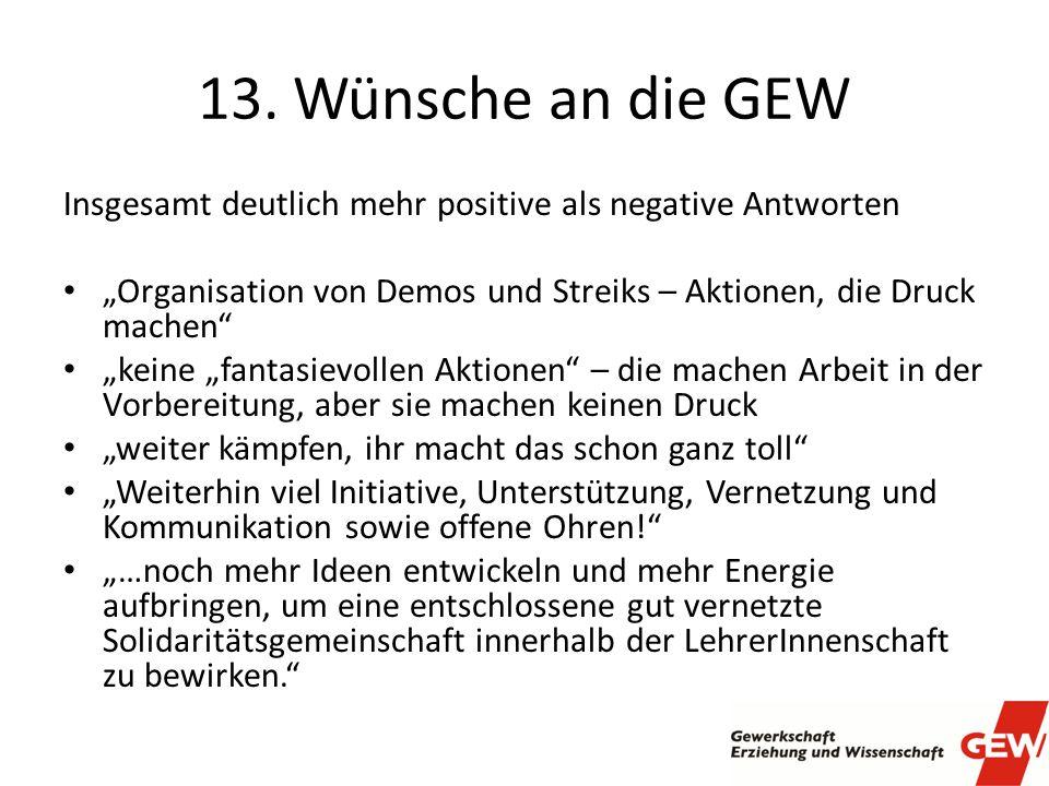"""13. Wünsche an die GEW Insgesamt deutlich mehr positive als negative Antworten. """"Organisation von Demos und Streiks – Aktionen, die Druck machen"""