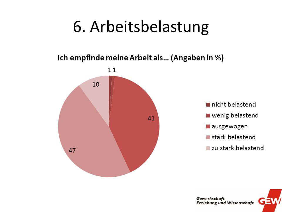 6. Arbeitsbelastung