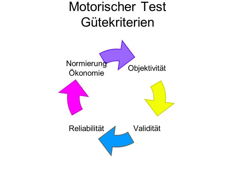 Motorischer Test Gütekriterien