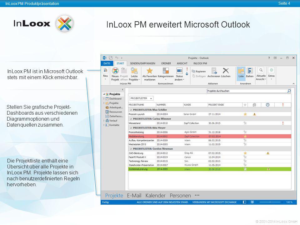 InLoox PM erweitert Microsoft Outlook