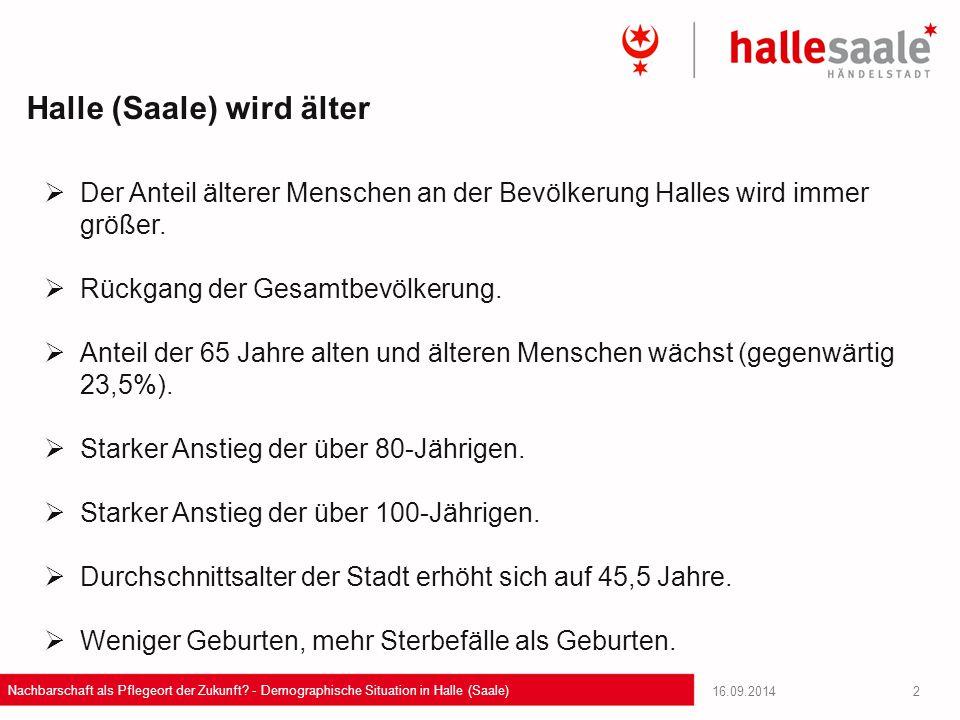 Halle (Saale) wird älter