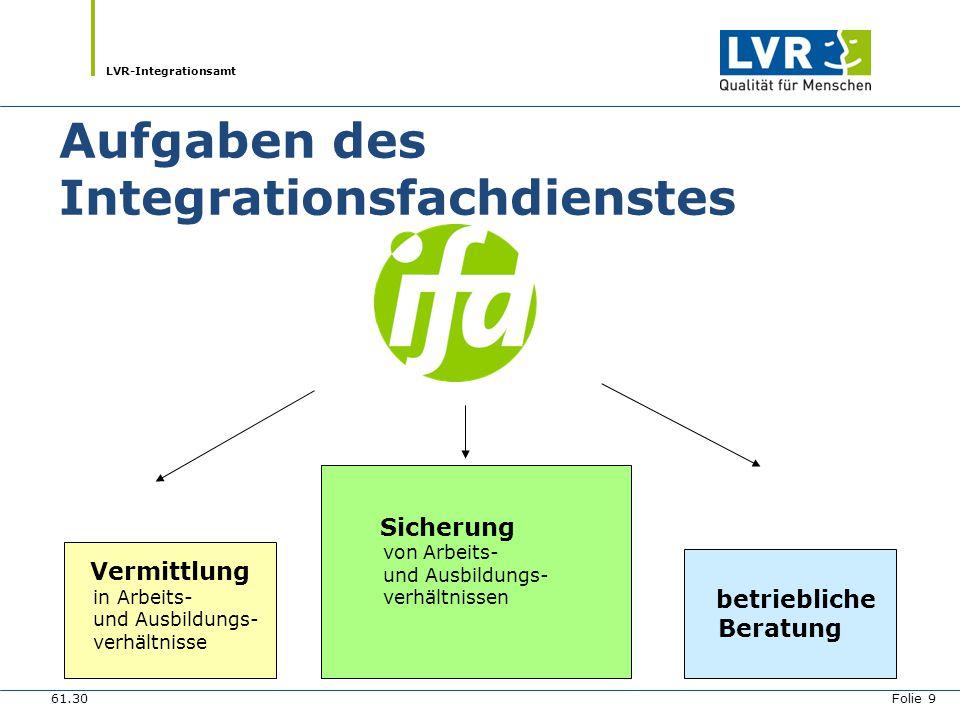 Aufgaben des Integrationsfachdienstes