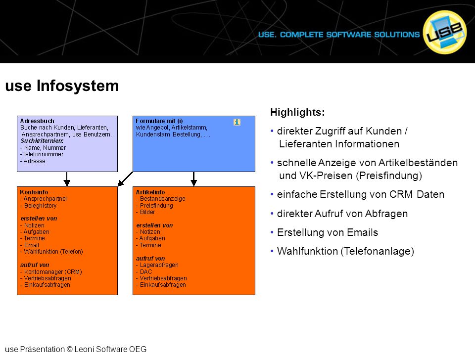 use Infosystem Highlights: