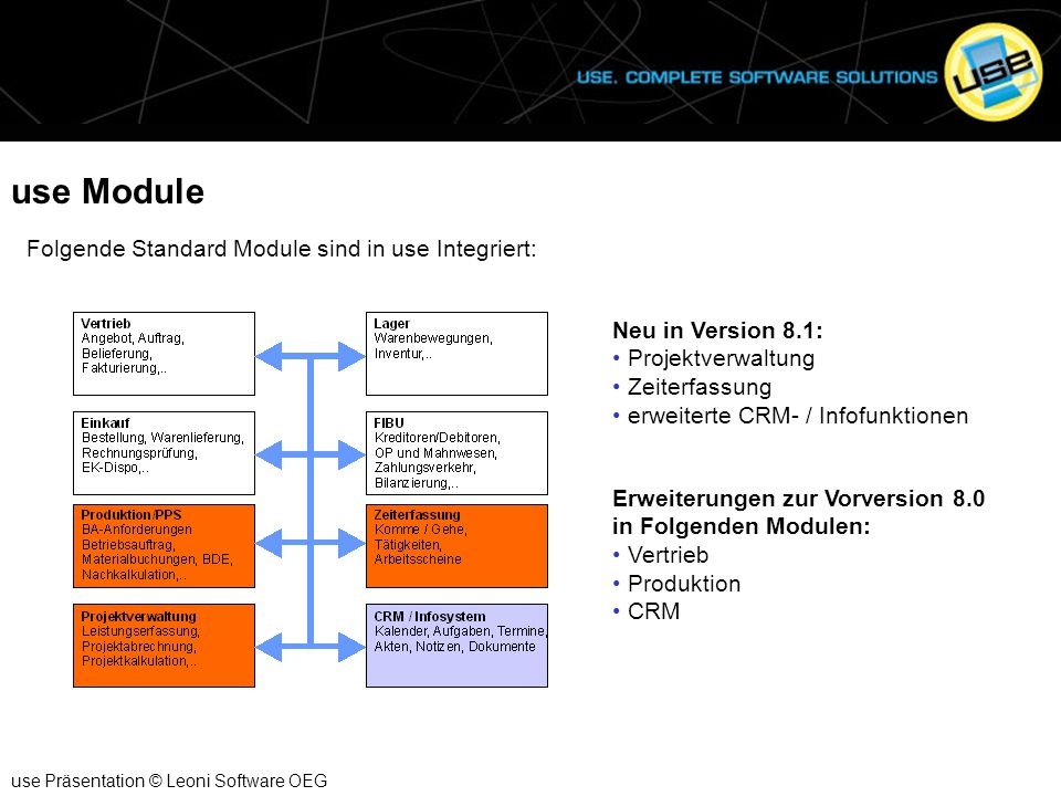 use Module Folgende Standard Module sind in use Integriert: