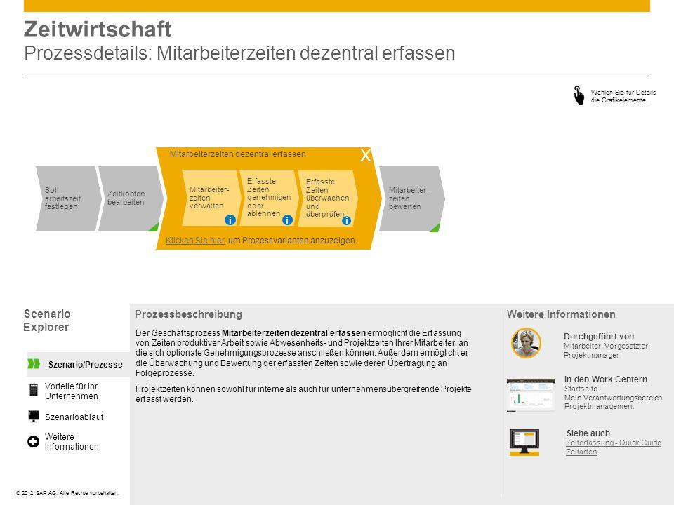 Zeitwirtschaft Prozessdetails: Mitarbeiterzeiten dezentral erfassen