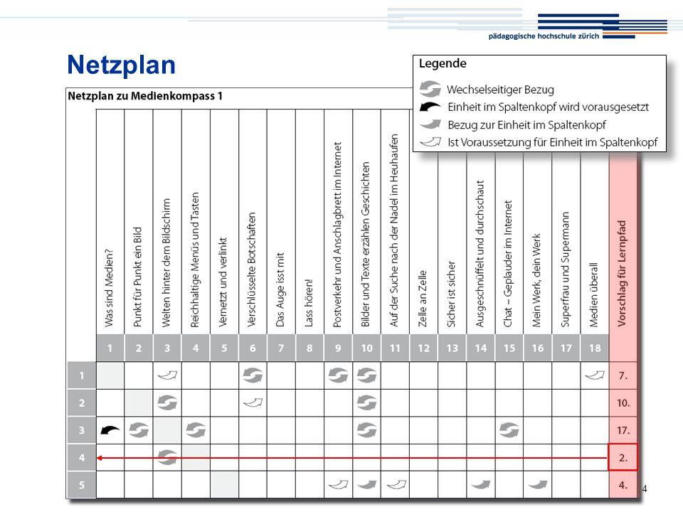 Netzplan Netzplan im Kommentar