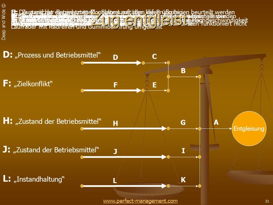 """Zug entgleist D: """"Prozess und Betriebsmittel F: """"Zielkonflikt"""