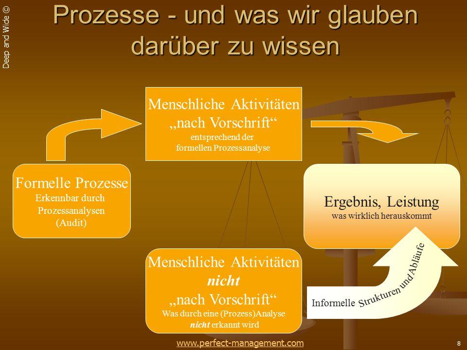 Prozesse - und was wir glauben darüber zu wissen