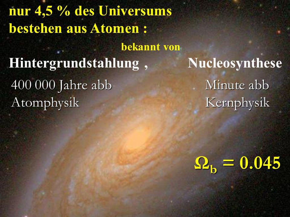 Ωb = 0.045 nur 4,5 % des Universums bestehen aus Atomen : bekannt von