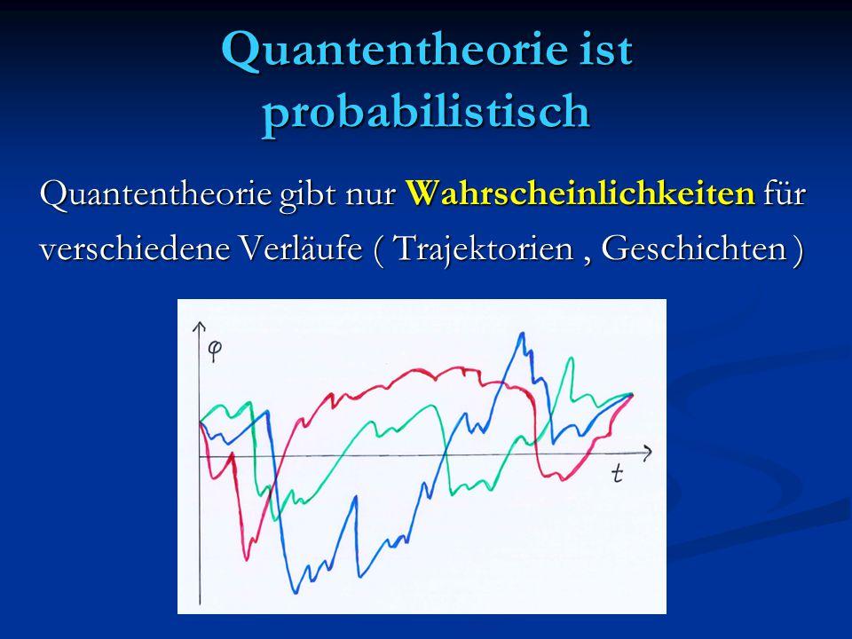 Quantentheorie ist probabilistisch