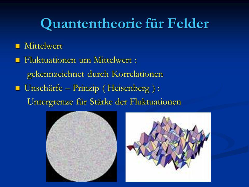Quantentheorie für Felder