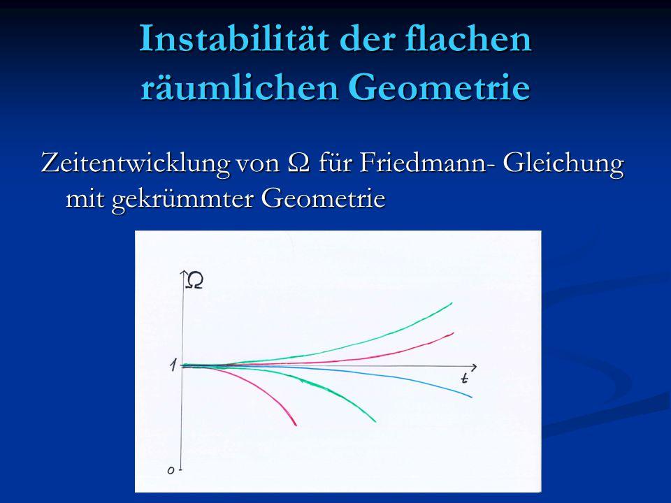 Instabilität der flachen räumlichen Geometrie