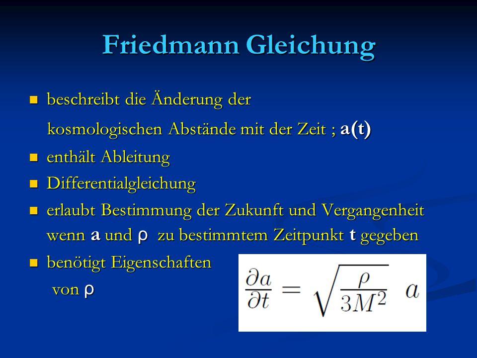 Friedmann Gleichung beschreibt die Änderung der