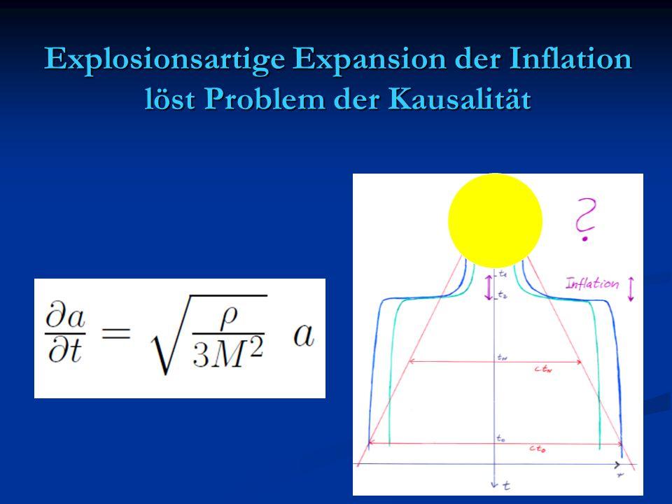 Explosionsartige Expansion der Inflation löst Problem der Kausalität