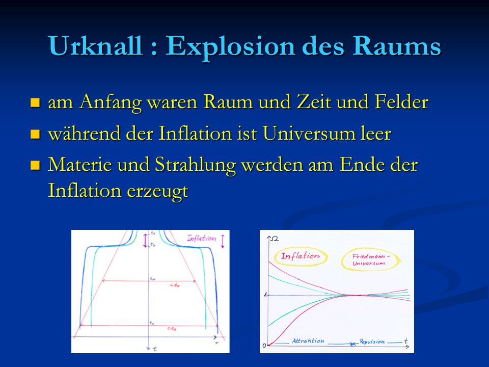 Urknall : Explosion des Raums