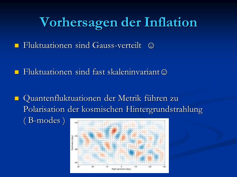 Vorhersagen der Inflation