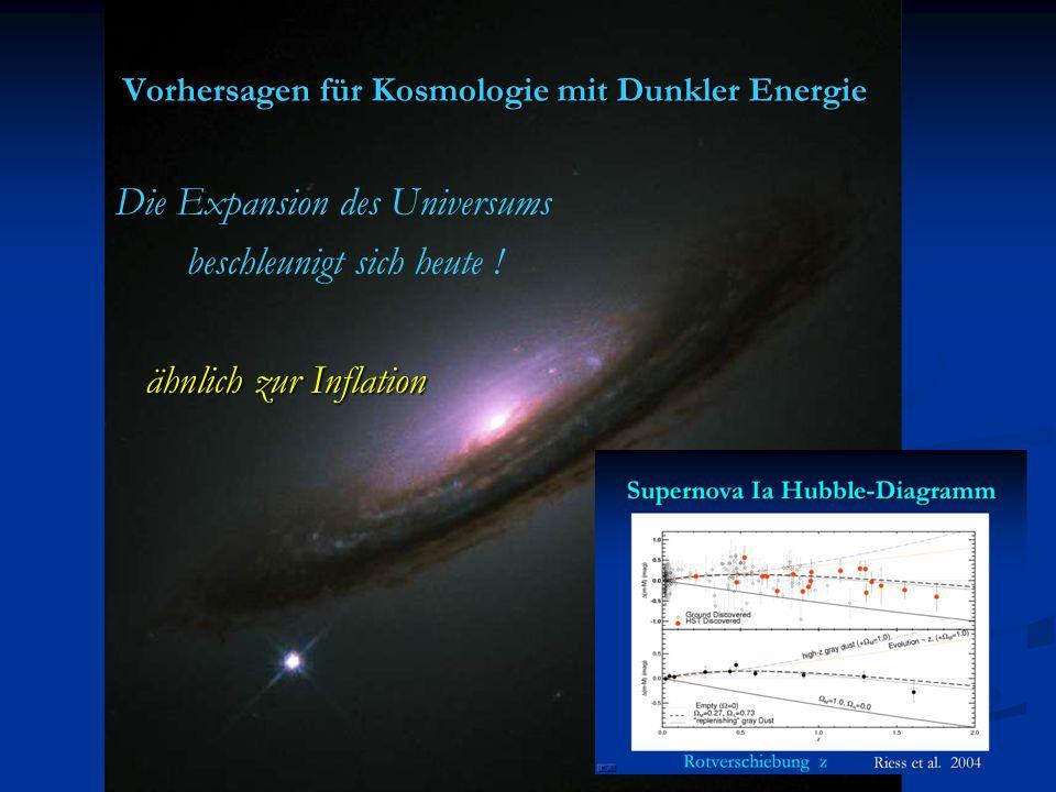 Vorhersagen für Kosmologie mit Dunkler Energie